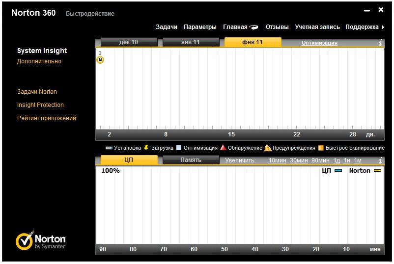 Год выпуска 2011 изпользование винда 2000/хрюша/виста/7 на языке